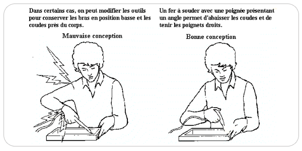 mouvement-repetitif-preventions02